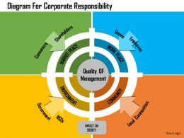 Diagram For Corporate Responsibility Flat Powerpoint Design