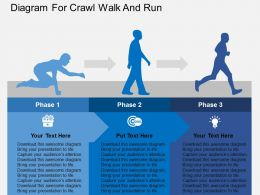 Diagram For Crawl Walk And Run Flat Powerpoint Design