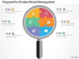 Diagram For Product Brand Management Flat Powerpoint Design