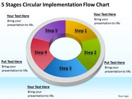 Diagram Of Business Cycle 5 Stages Circular Implementation Flow Chart Powerpoint Templates