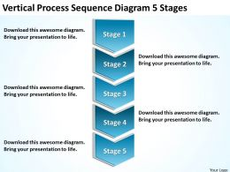 Diagram Of Business Cycle Vertical Process Sequence 5 Stages Powerpoint Slides