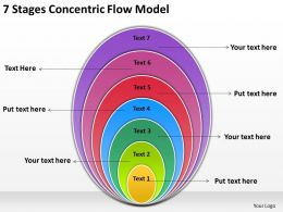 Diagram Of The Business Cycle 7 Stages Concentric Flow Model Powerpoint Slides