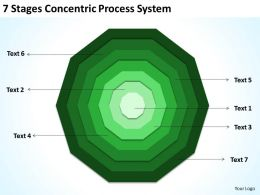 diagram_of_the_business_cycle_7_stages_concentric_proces_system_powerpoint_slides_Slide01