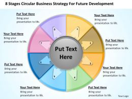 Diagram Of The Business Cycle Circular Strategy For Future Development Powerpoint Slides
