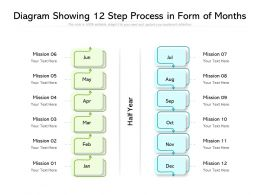 Diagram Showing 12 Step Process In Form Of Months