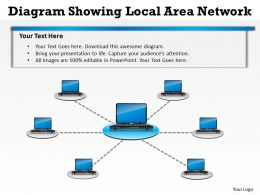 diagram showing local area network of cluster of computers connected powerpoint templates 0712