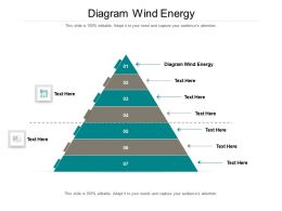 Diagram Wind Energy Ppt Powerpoint Presentation Inspiration Template Cpb
