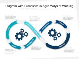 Diagram With Processes In Agile Ways Of Working