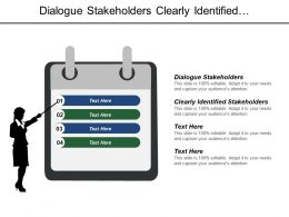 Dialogue Stakeholders Clearly Identified Stakeholders Internally Performed Activities
