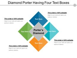 Diamond Porter Having Four Text Boxes