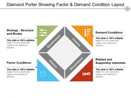 Diamond Porter Showing Factor And Demand Condition Layout