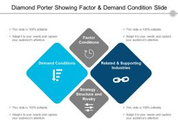 Diamond Porter Showing Factor And Demand Condition Slide