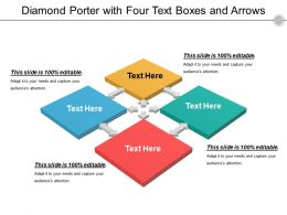 Diamond Porter With Four Text Boxes And Arrows