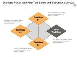 Diamond Porter With Four Text Boxes And Bidirectional Arrows