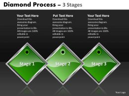 Diamond Process 3 Stages 9