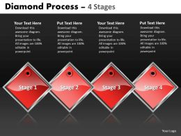 Diamond Process 4 Stages 27