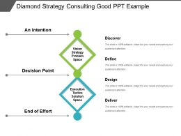 Diamond Strategy Consulting Good Ppt Example