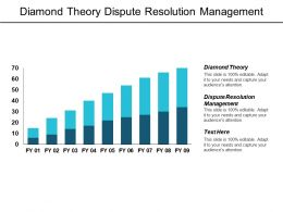 Diamond Theory Dispute Resolution Management Emarketing Blockchain Security Cpb