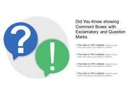 Did You Know Showing Comment Boxes With Exclamatory And Question Marks