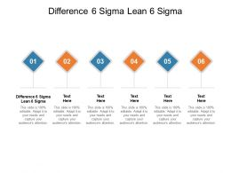 Difference 6 Sigma Lean 6 Sigma Ppt Powerpoint Presentation Visual Aids Slides Cpb