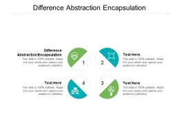 Difference Abstraction Encapsulation Ppt Powerpoint Presentation Portfolio Introduction Cpb