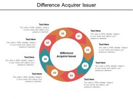 Difference Acquirer Issuer Ppt Powerpoint Presentation Outline Vector Cpb