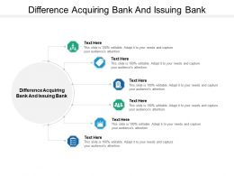 Difference Acquiring Bank And Issuing Bank Ppt Powerpoint Presentation Gallery Graphics Download Cpb
