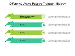 Difference Active Passive Transport Biology Ppt Powerpoint Presentation Infographic Cpb