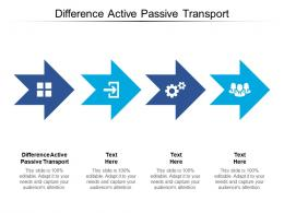Difference Active Passive Transport Ppt Powerpoint Presentation Pictures Show Cpb