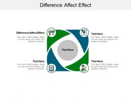 Difference Affect Effect Ppt Powerpoint Presentation Inspiration Layout Ideas Cpb