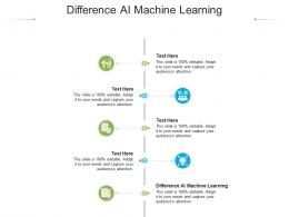 Difference AI Machine Learning Ppt Powerpoint Presentation Outline Image Cpb