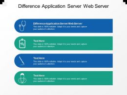 Difference Application Server Web Server Ppt Powerpoint Presentation Layouts Format Cpb