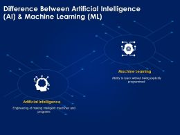 Difference Artificial Intelligence Machine Learning Comparison