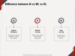 Difference Between AI Vs ML Vs DL Learn Without M648 Ppt Powerpoint Presentation File Good