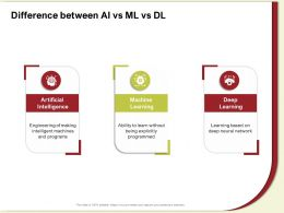 Difference Between AI Vs ML Vs DL Making Intelligent Ppt Powerpoint Presentation Gallery Show