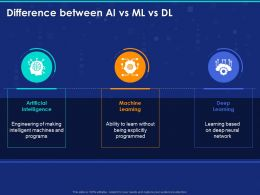 Difference Between AI Vs ML Vs DL Ppt Powerpoint Presentation Ideas Graphics