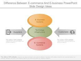 Difference Between E Commerce And E Business Powerpoint Slide Design Ideas