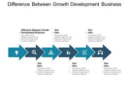 Difference Between Growth Development Business Ppt Powerpoint Presentation Gallery Cpb