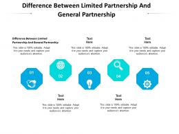 Difference Between Limited Partnership And General Partnership Ppt Powerpoint Presentation Cpb