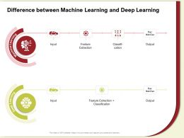 Difference Between Machine Learning And Deep Learning Feature Ppt Powerpoint Presentation Gallery Designs
