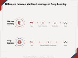 Difference Between Machine Learning And Deep Learning M649 Ppt Powerpoint Presentation File Ideas