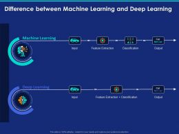 Difference Between Machine Learning And Deep Learning Ppt Powerpoint Pictures