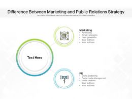 Difference Between Marketing And Public Relations Strategy