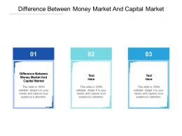 Difference Between Money Market And Capital Market Ppt Powerpoint Presentation Infographic Template Cpb
