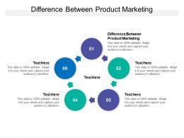 Difference Between Product Marketing Ppt Powerpoint Presentation Pictures Cpb