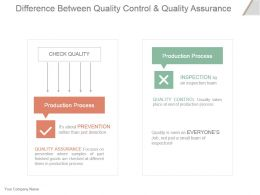 Difference Between Quality Control And Quality Assurance Example Ppt Presentation