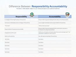 Difference Between Responsibility Accountability