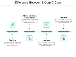 Difference Between S Corp C Corp Ppt Powerpoint Presentation Outline Graphics Download Cpb