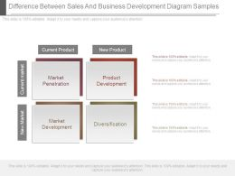 Difference Between Sales And Business Development Diagram Samples
