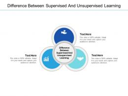 Difference Between Supervised And Unsupervised Learning Ppt Powerpoint Presentation Icon Cpb